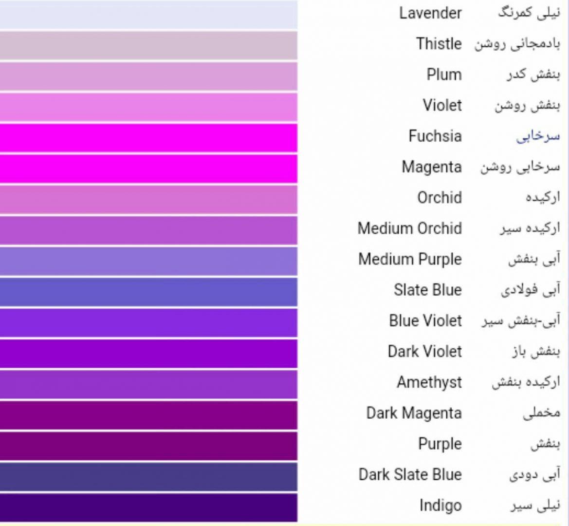 اصطلاحات رنگ ها
